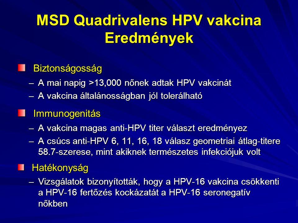 MSD Quadrivalens HPV vakcina Eredmények Biztonságosság Biztonságosság –A mai napig >13,000 nőnek adtak HPV vakcinát –A vakcina általánosságban jól tol