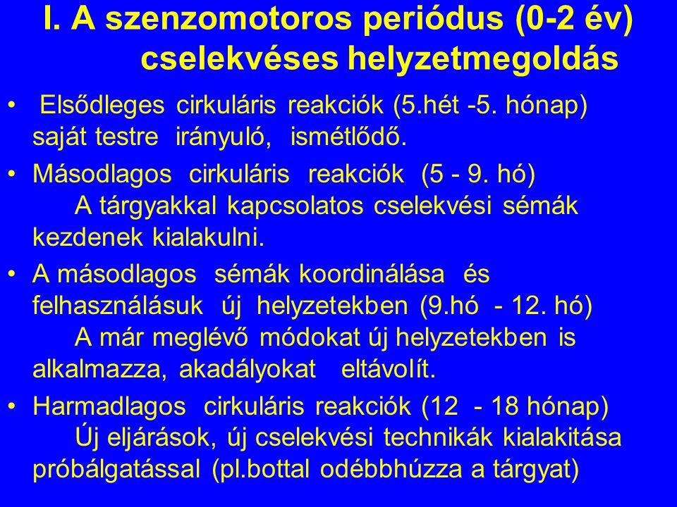 I. A szenzomotoros periódus (0-2 év) cselekvéses helyzetmegoldás Elsődleges cirkuláris reakciók (5.hét -5. hónap) saját testre irányuló, ismétlődő. Má