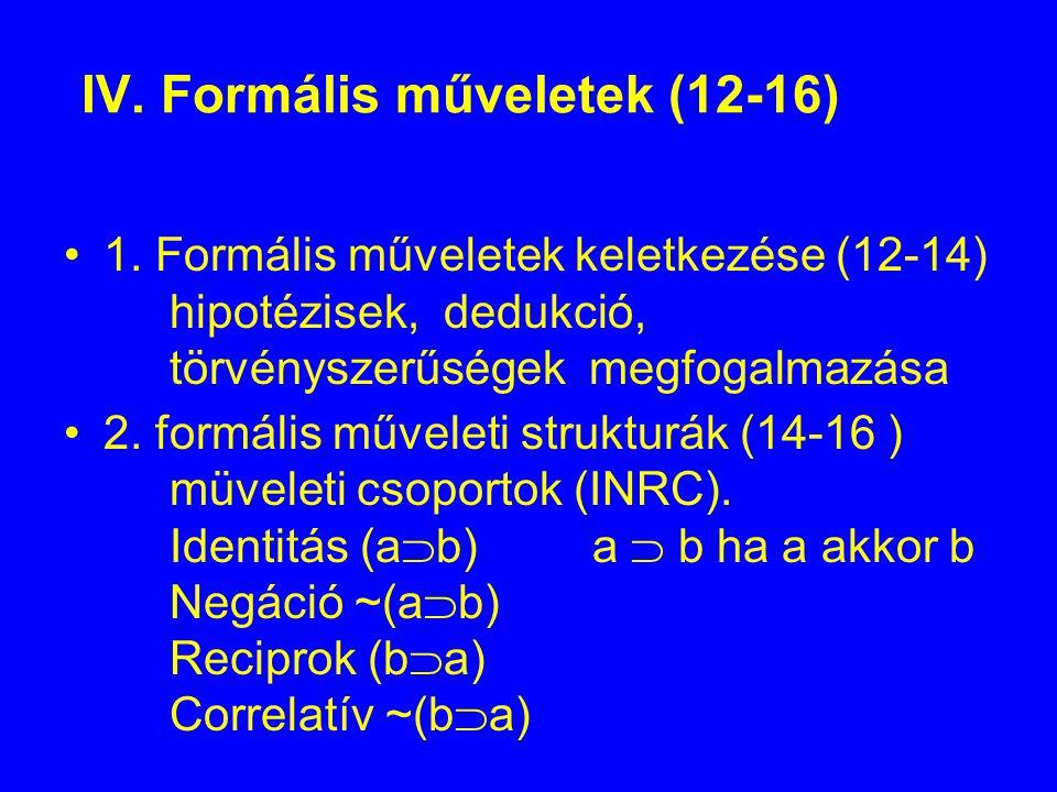 IV. Formális műveletek (12-16) 1. Formális műveletek keletkezése (12-14) hipotézisek, dedukció, törvényszerűségek megfogalmazása 2. formális műveleti