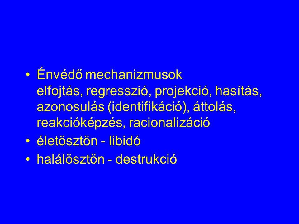 Énvédő mechanizmusok elfojtás, regresszió, projekció, hasítás, azonosulás (identifikáció), áttolás, reakcióképzés, racionalizáció életösztön - libidó