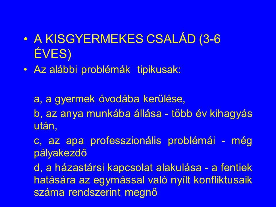 A KISGYERMEKES CSALÁD (3-6 ÉVES) Az alábbi problémák tipikusak: a, a gyermek óvodába kerülése, b, az anya munkába állása - több év kihagyás után, c, a