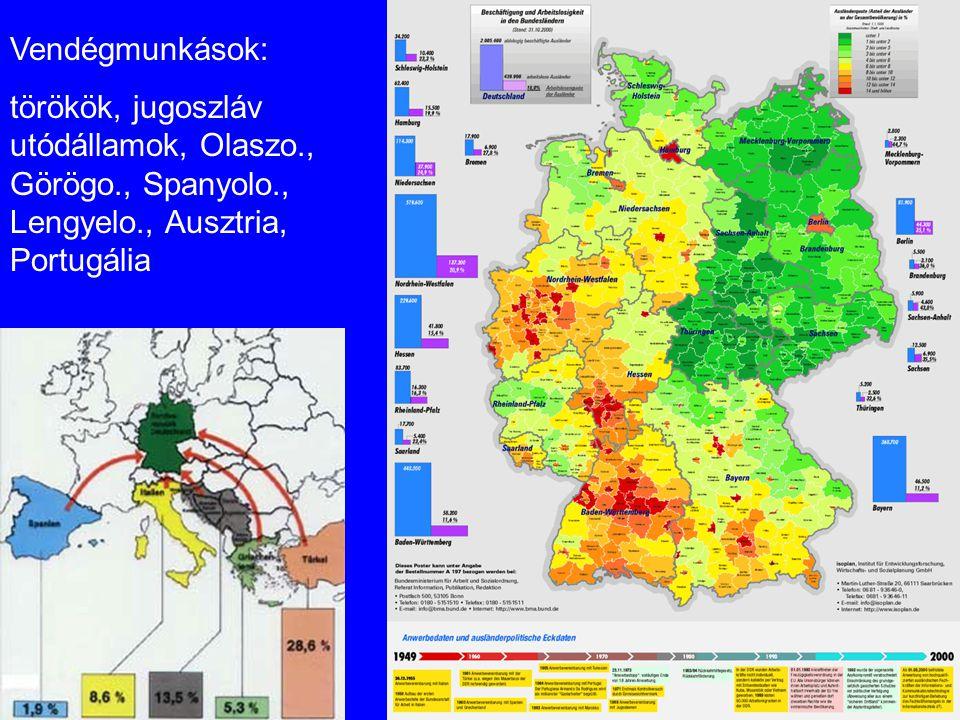 Vendégmunkások: törökök, jugoszláv utódállamok, Olaszo., Görögo., Spanyolo., Lengyelo., Ausztria, Portugália