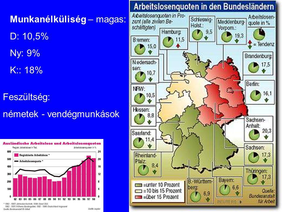 Munkanélküliség – magas: D: 10,5% Ny: 9% K:: 18% Feszültség: németek - vendégmunkások