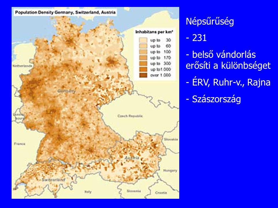 Népsűrűség - 231 - belső vándorlás erősíti a különbséget - ÉRV, Ruhr-v., Rajna - Szászország