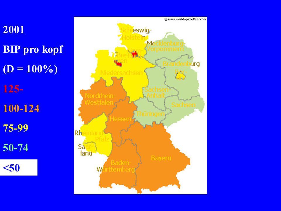 2001 BIP pro kopf (D = 100%) 125- 100-124 75-99 50-74 <50