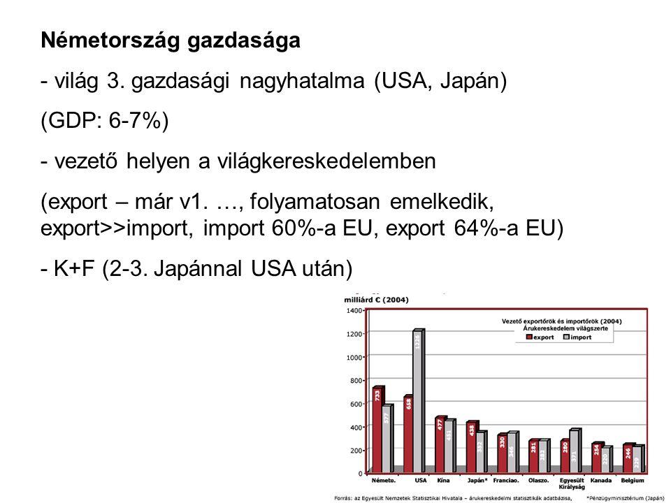 Németország gazdasága - világ 3.