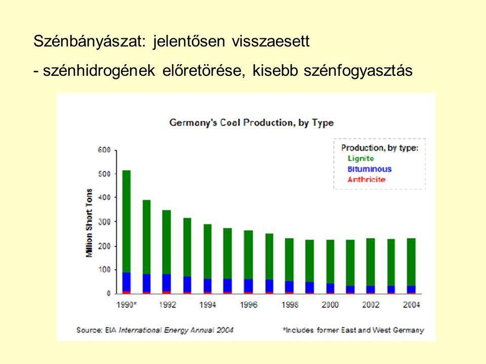 Szénbányászat: jelentősen visszaesett - szénhidrogének előretörése, kisebb szénfogyasztás