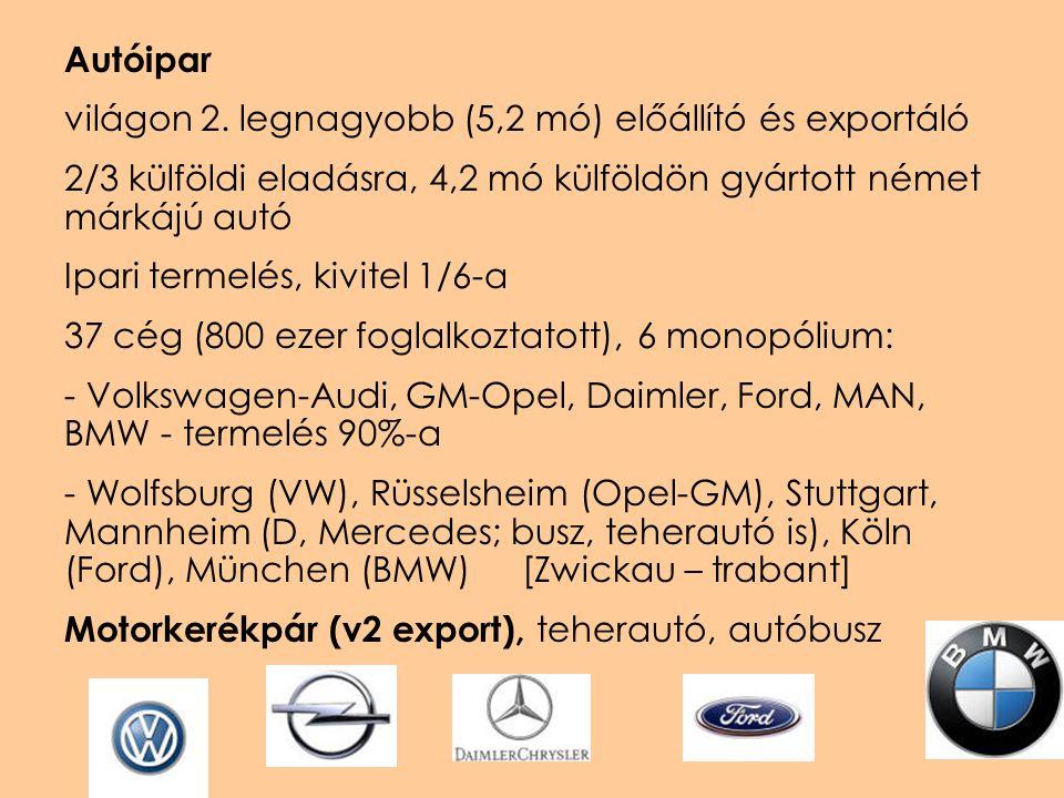 Autóipar világon 2.