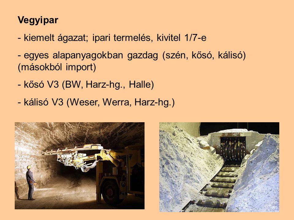 Vegyipar - kiemelt ágazat; ipari termelés, kivitel 1/7-e - egyes alapanyagokban gazdag (szén, kősó, kálisó) (másokból import) - kősó V3 (BW, Harz-hg., Halle) - kálisó V3 (Weser, Werra, Harz-hg.)