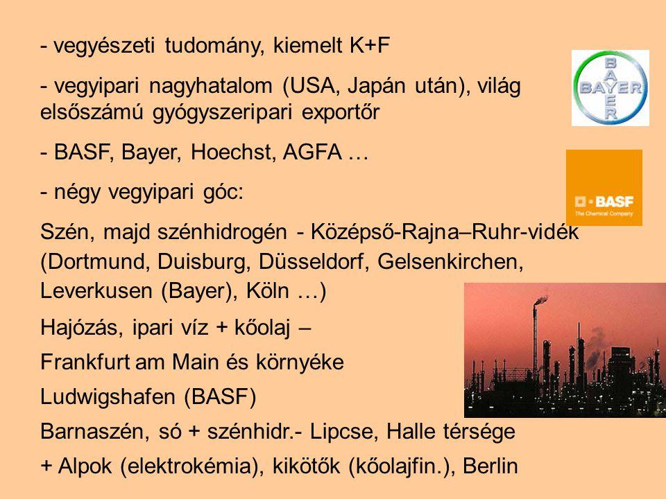 - vegyészeti tudomány, kiemelt K+F - vegyipari nagyhatalom (USA, Japán után), világ elsőszámú gyógyszeripari exportőr - BASF, Bayer, Hoechst, AGFA … - négy vegyipari góc: Szén, majd szénhidrogén - Középső-Rajna–Ruhr-vidék (Dortmund, Duisburg, Düsseldorf, Gelsenkirchen, Leverkusen (Bayer), Köln …) Hajózás, ipari víz + kőolaj – Frankfurt am Main és környéke Ludwigshafen (BASF) Barnaszén, só + szénhidr.- Lipcse, Halle térsége + Alpok (elektrokémia), kikötők (kőolajfin.), Berlin
