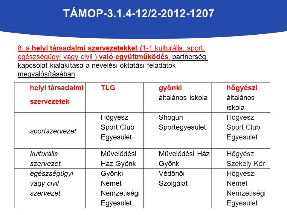 TÁMOP-3.1.4-12/2-2012-1207 8. a helyi társadalmi szervezetekkel (1-1 kulturális, sport, egészségügyi vagy civil ) való együttműködés, partnerség, kapc