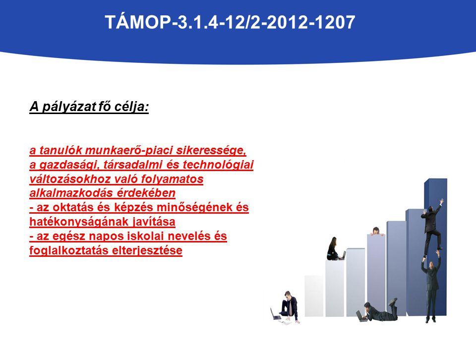 TÁMOP-3.1.4-12/2-2012-1207 A pályázat fő célja: a tanulók munkaerő-piaci sikeressége, a gazdasági, társadalmi és technológiai változásokhoz való folyamatos alkalmazkodás érdekében - az oktatás és képzés minőségének és hatékonyságának javítása - az egész napos iskolai nevelés és foglalkoztatás elterjesztése