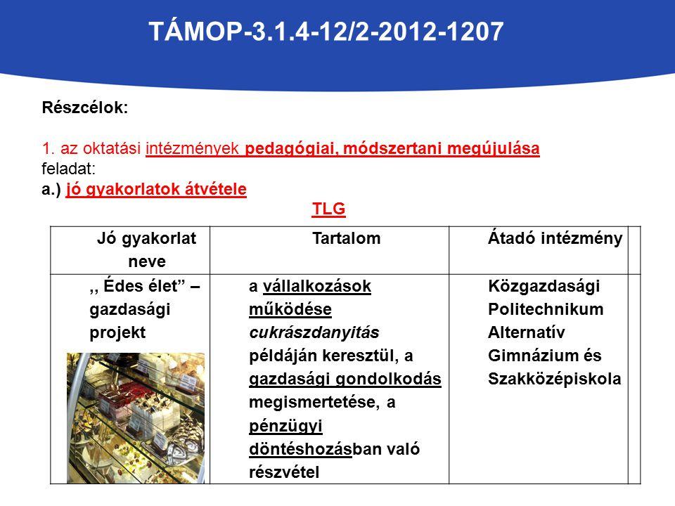 TÁMOP-3.1.4-12/2-2012-1207 Részcélok: 1. az oktatási intézmények pedagógiai, módszertani megújulása feladat: a.) jó gyakorlatok átvétele TLG Jó gyakor