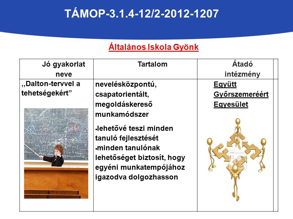 TÁMOP-3.1.4-12/2-2012-1207 Általános Iskola Gyönk Jó gyakorlat neve Tartalom Átadó intézmény,,Dalton-tervvel a tehetségekért nevelésközpontú, csapatorientált, megoldáskereső munkamódszer  lehetővé teszi minden tanuló fejlesztését  minden tanulónak lehetőséget biztosít, hogy egyéni munkatempójához igazodva dolgozhasson Együtt Győrszemeréért Egyesület