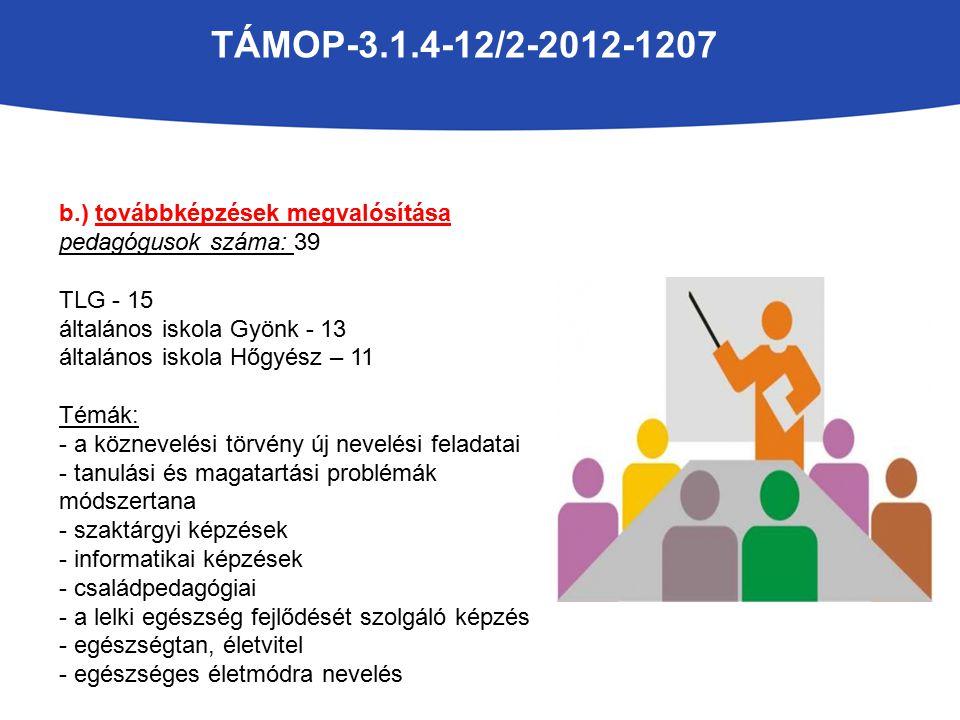 TÁMOP-3.1.4-12/2-2012-1207 b.) továbbképzések megvalósítása pedagógusok száma: 39 TLG - 15 általános iskola Gyönk - 13 általános iskola Hőgyész – 11 Témák: - a köznevelési törvény új nevelési feladatai - tanulási és magatartási problémák módszertana - szaktárgyi képzések - informatikai képzések - családpedagógiai - a lelki egészség fejlődését szolgáló képzés - egészségtan, életvitel - egészséges életmódra nevelés