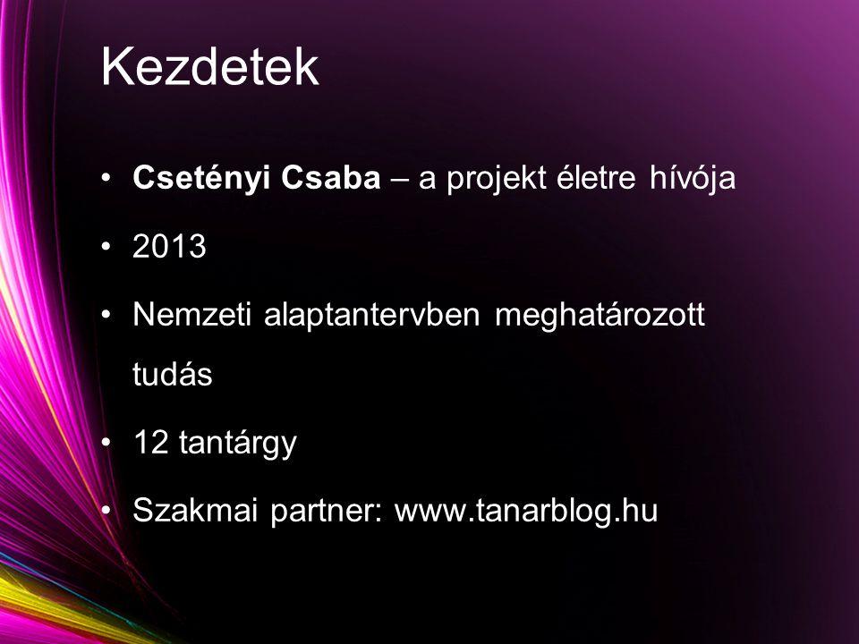 videotanar.hu Iskolai tudás megosztása – internet Önkéntes tanárok Ingyenes Ellenőrzött tudásbázis 850 tananyag videó