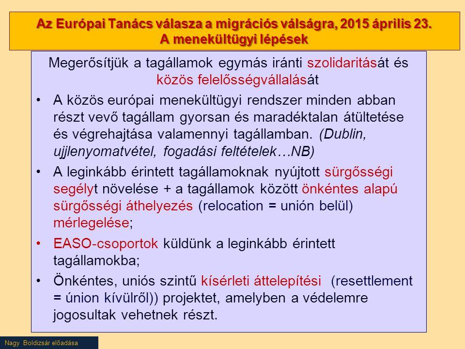 Nagy Boldizsár előadása Az Európai Tanács válasza a migrációs válságra, 2015 április 23. A menekültügyi lépések Megerősítjük a tagállamok egymás iránt