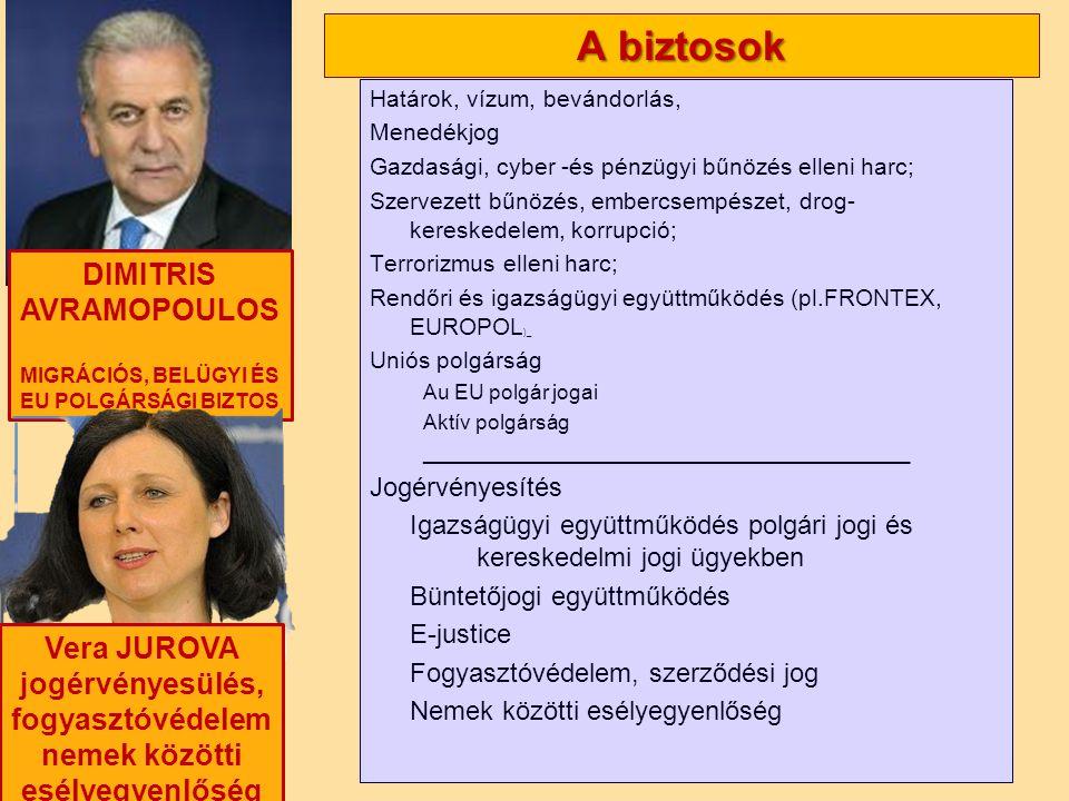 Nagy Boldizsár előadása A biztosok Határok, vízum, bevándorlás, Menedékjog Gazdasági, cyber -és pénzügyi bűnözés elleni harc; Szervezett bűnözés, embercsempészet, drog- kereskedelem, korrupció; Terrorizmus elleni harc; Rendőri és igazságügyi együttműködés (pl.FRONTEX, EUROPOL )_ Uniós polgárság Au EU polgár jogai Aktív polgárság __________________________________________ Jogérvényesítés Igazságügyi együttműködés polgári jogi és kereskedelmi jogi ügyekben Büntetőjogi együttműködés E-justice Fogyasztóvédelem, szerződési jog Nemek közötti esélyegyenlőség DIMITRIS AVRAMOPOULOS MIGRÁCIÓS, BELÜGYI ÉS EU POLGÁRSÁGI BIZTOS Vera JUROVA jogérvényesülés, fogyasztóvédelem nemek közötti esélyegyenlőség