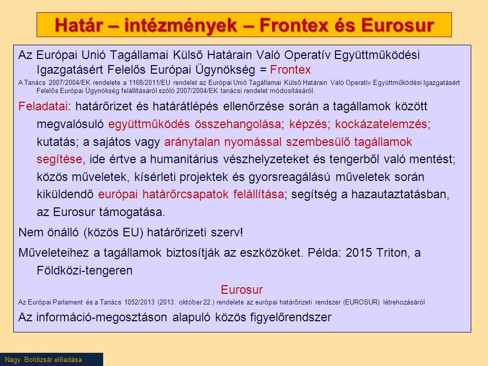 Nagy Boldizsár előadása Határ – intézmények – Frontex és Eurosur Az Európai Unió Tagállamai Külső Határain Való Operatív Együttműködési Igazgatásért Felelős Európai Ügynökség = Frontex A Tanács 2007/2004/EK rendelete a 1168/2011/EU rendelet az Európai Unió Tagállamai Külső Határain Való Operatív Együttműködési Igazgatásért Felelős Európai Ügynökség felállításáról szóló 2007/2004/EK tanácsi rendelet módosításáról.