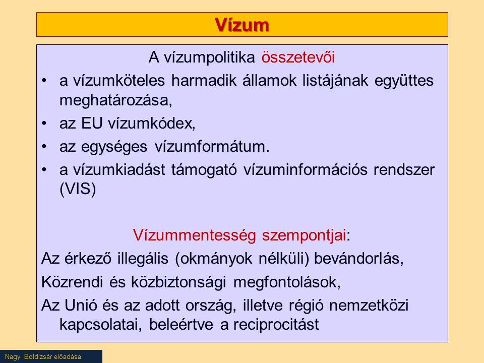 Nagy Boldizsár előadása Vízum A vízumpolitika összetevői a vízumköteles harmadik államok listájának együttes meghatározása, az EU vízumkódex, az egységes vízumformátum.
