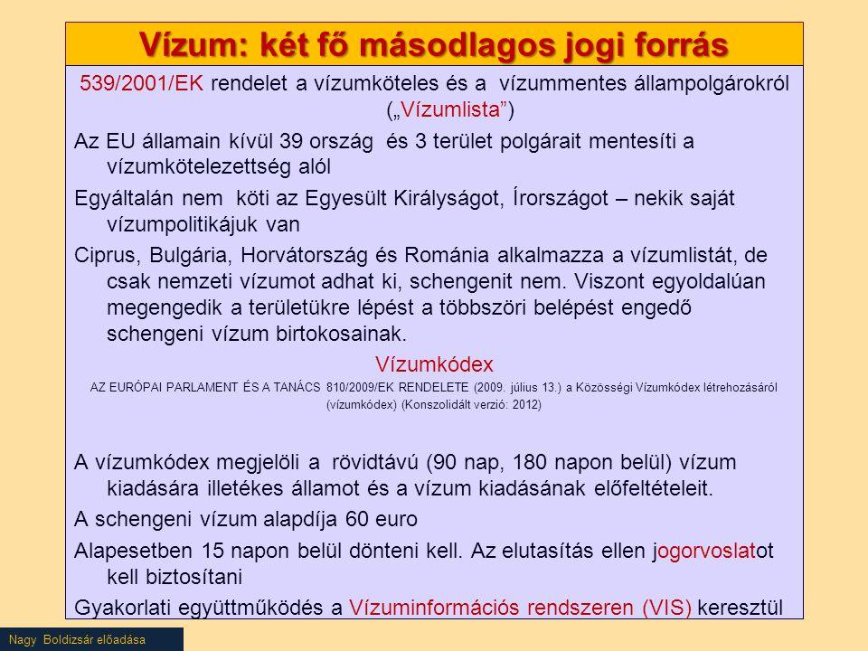 """Nagy Boldizsár előadása Vízum: két fő másodlagos jogi forrás 539/2001/EK rendelet a vízumköteles és a vízummentes állampolgárokról (""""Vízumlista"""") Az E"""