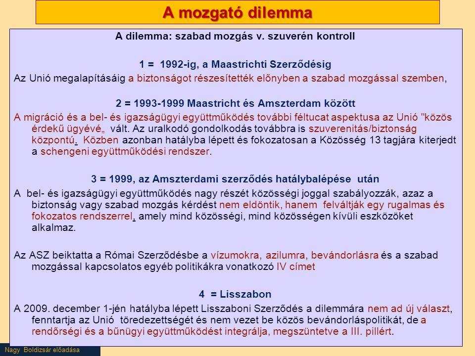 Nagy Boldizsár előadása A mozgató dilemma A dilemma: szabad mozgás v. szuverén kontroll 1 = 1992-ig, a Maastrichti Szerződésig Az Unió megalapításáig