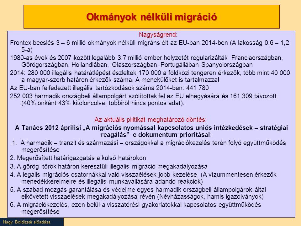 Nagy Boldizsár előadása Okmányok nélküli migráció Nagyságrend: Frontex becslés 3 – 6 millió okmányok nélküli migráns élt az EU-ban 2014-ben (A lakossá