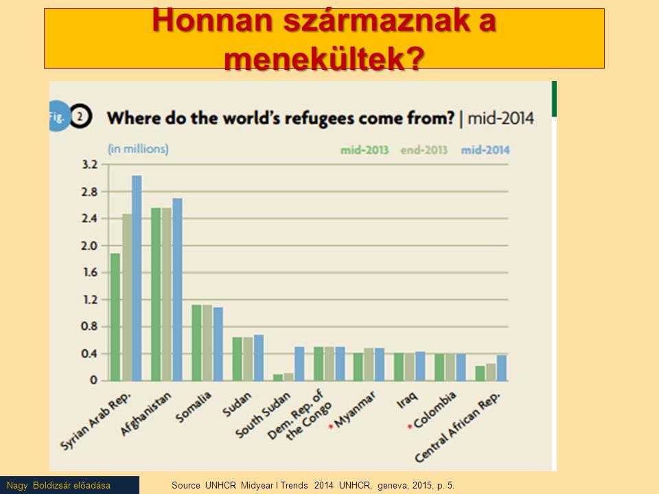 Nagy Boldizsár előadása Honnan származnak a menekültek.