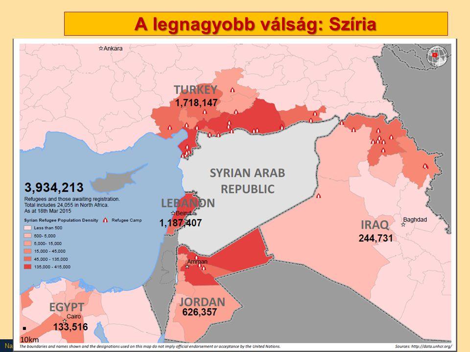 Nagy Boldizsár előadása A legnagyobb válság: Szíria Forrás: SYRIAN REFUGEES INTER-AGENCY REGIONAL UPDATE 18 February 2015