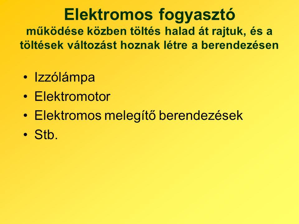 Elektromos fogyasztó működése közben töltés halad át rajtuk, és a töltések változást hoznak létre a berendezésen Izzólámpa Elektromotor Elektromos melegítő berendezések Stb.