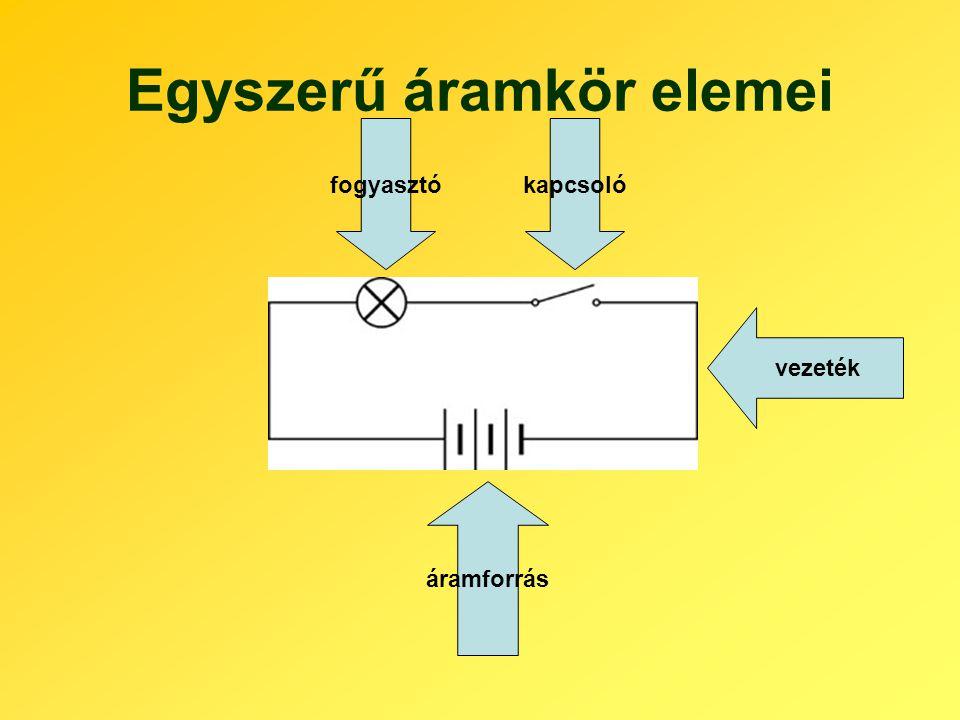Egyszerű áramkör elemei vezeték fogyasztókapcsoló áramforrás