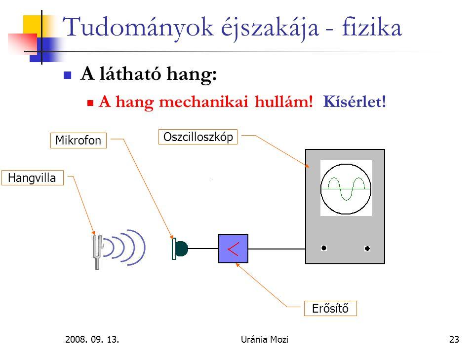 2008.09. 13.Uránia Mozi23 Tudományok éjszakája - fizika A látható hang: A hang mechanikai hullám.