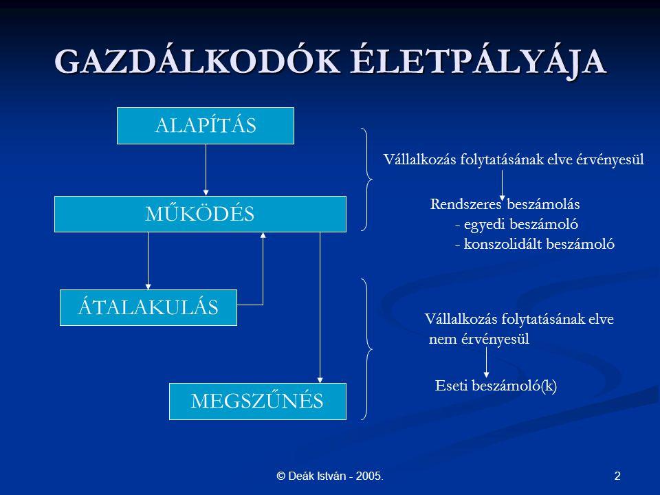 23© Deák István - 2005.