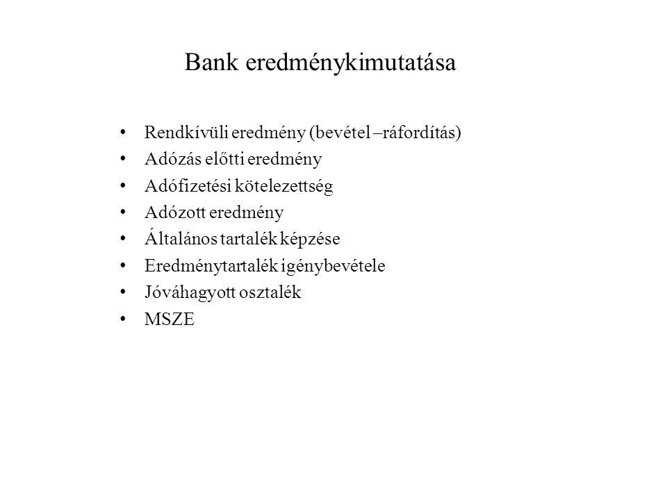 Bank eredménykimutatása Rendkívüli eredmény (bevétel –ráfordítás) Adózás előtti eredmény Adófizetési kötelezettség Adózott eredmény Általános tartalék