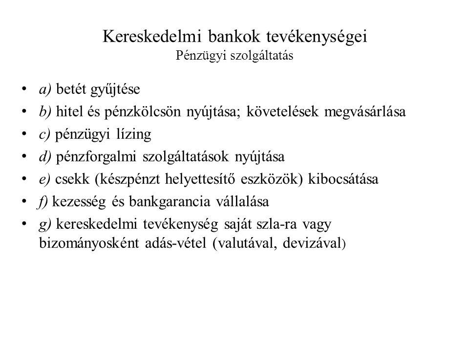 Kereskedelmi bankok tevékenységei Pénzügyi szolgáltatás a) betét gyűjtése b) hitel és pénzkölcsön nyújtása; követelések megvásárlása c) pénzügyi lízin