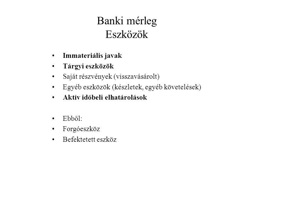 Banki mérleg Eszközök Immateriális javak Tárgyi eszközök Saját részvények (visszavásárolt) Egyéb eszközök (készletek, egyéb követelések) Aktív időbeli
