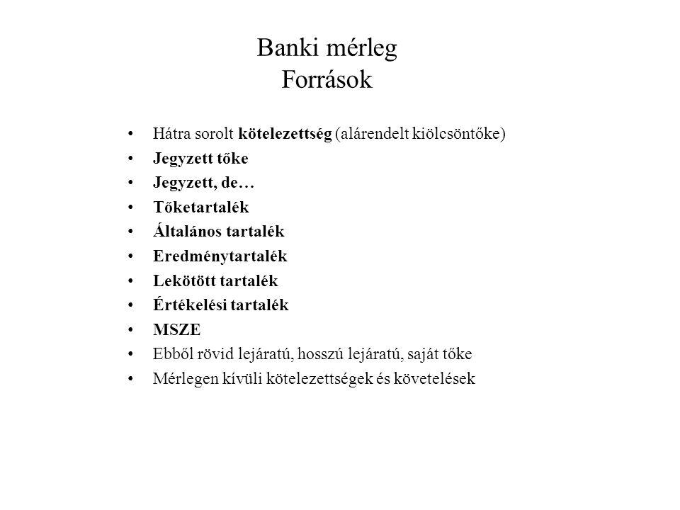 Banki mérleg Források Hátra sorolt kötelezettség (alárendelt kiölcsöntőke) Jegyzett tőke Jegyzett, de… Tőketartalék Általános tartalék Eredménytartalé