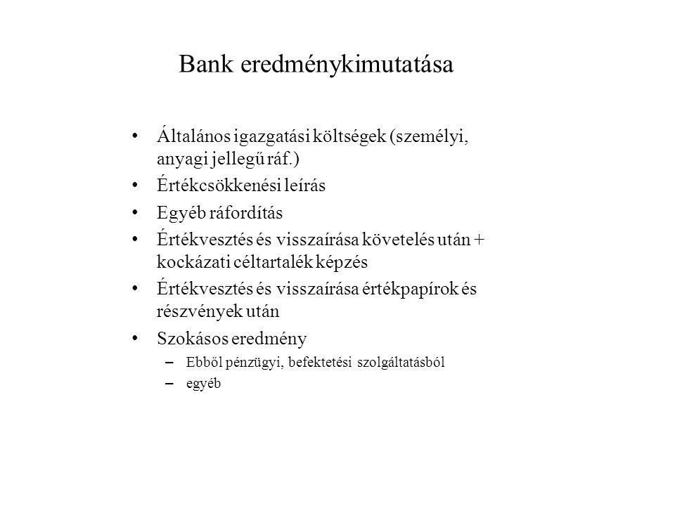 Bank eredménykimutatása Általános igazgatási költségek (személyi, anyagi jellegű ráf.) Értékcsökkenési leírás Egyéb ráfordítás Értékvesztés és visszaí