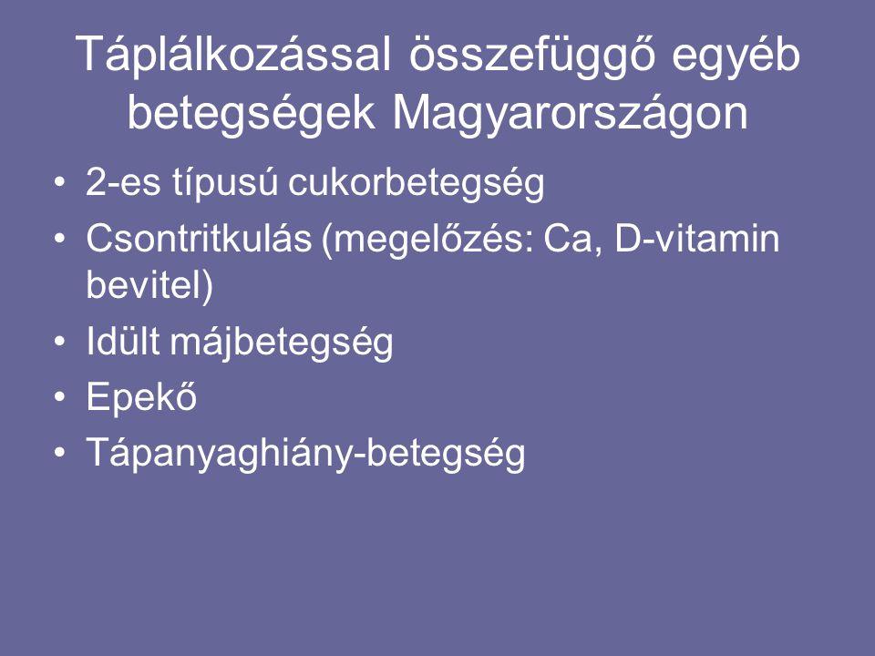 Táplálkozással összefüggő egyéb betegségek Magyarországon 2-es típusú cukorbetegség Csontritkulás (megelőzés: Ca, D-vitamin bevitel) Idült májbetegség Epekő Tápanyaghiány-betegség