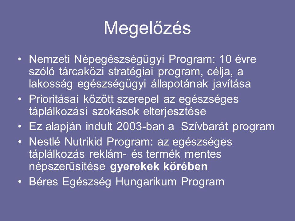 Megelőzés Nemzeti Népegészségügyi Program: 10 évre szóló tárcaközi stratégiai program, célja, a lakosság egészségügyi állapotának javítása Prioritásai között szerepel az egészséges táplálkozási szokások elterjesztése Ez alapján indult 2003-ban a Szívbarát program Nestlé Nutrikid Program: az egészséges táplálkozás reklám- és termék mentes népszerűsítése gyerekek körében Béres Egészség Hungarikum Program