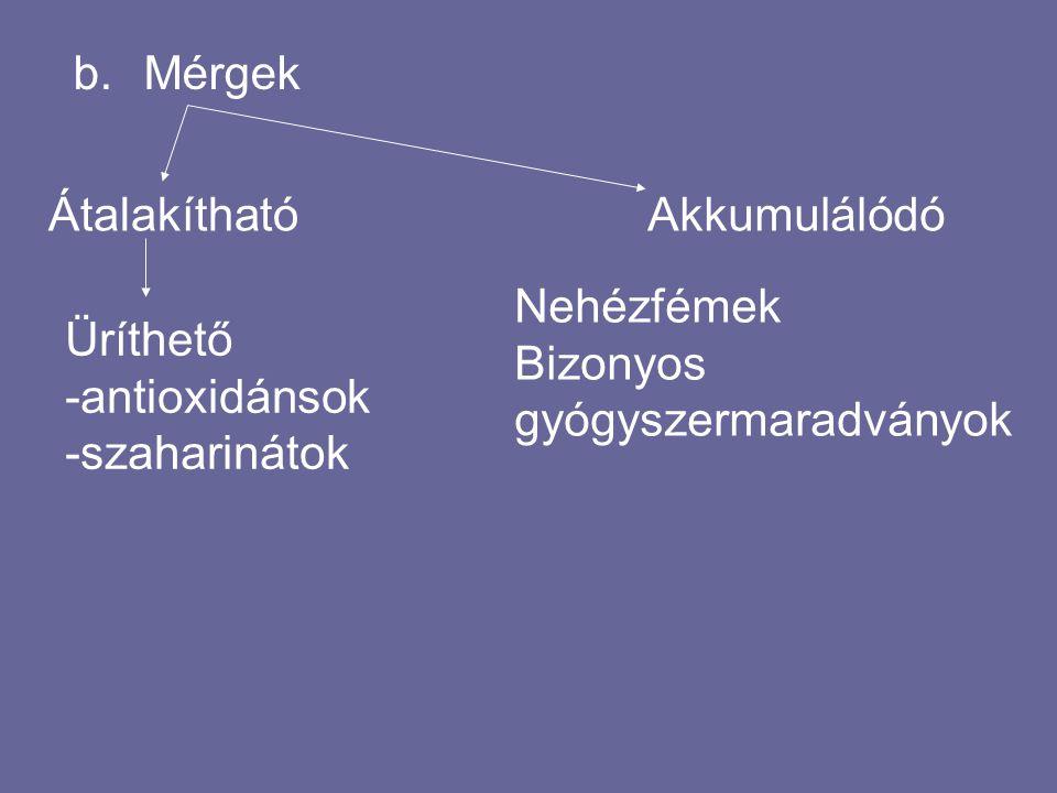 b.Mérgek ÁtalakíthatóAkkumulálódó Üríthető -antioxidánsok -szaharinátok Nehézfémek Bizonyos gyógyszermaradványok