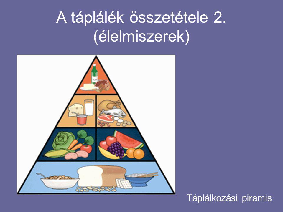A táplálék összetétele 2. (élelmiszerek) Táplálkozási piramis