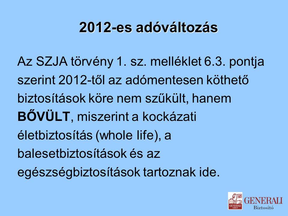 2012-es adóváltozás Az SZJA törvény 1. sz. melléklet 6.3. pontja szerint 2012-től az adómentesen köthető biztosítások köre nem szűkült, hanem BŐVÜLT,
