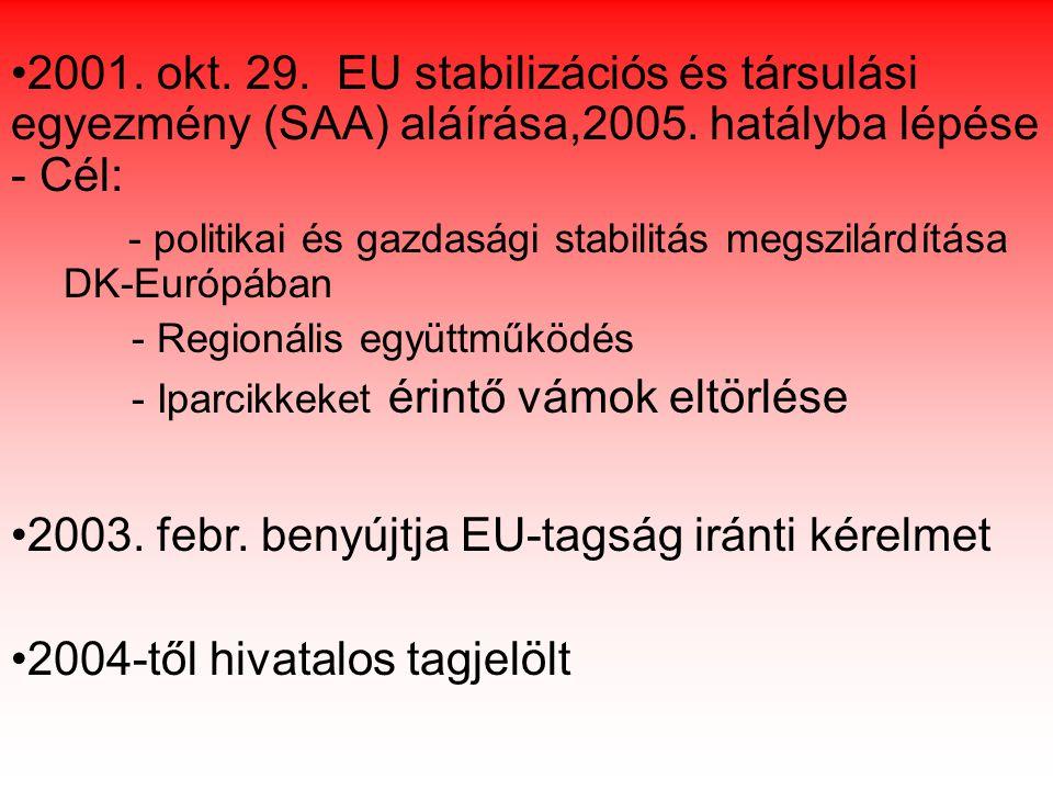 2001. okt. 29. EU stabilizációs és társulási egyezmény (SAA) aláírása,2005.