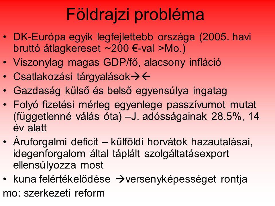 Földrajzi probléma DK-Európa egyik legfejlettebb országa (2005.