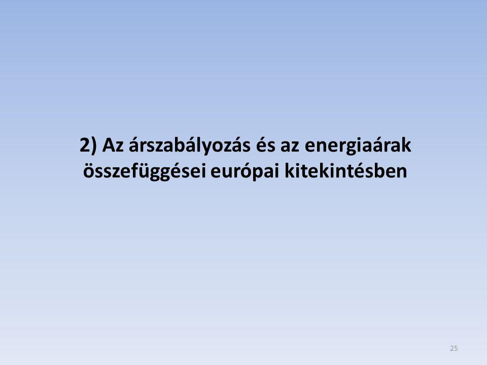 25 2) Az árszabályozás és az energiaárak összefüggései európai kitekintésben