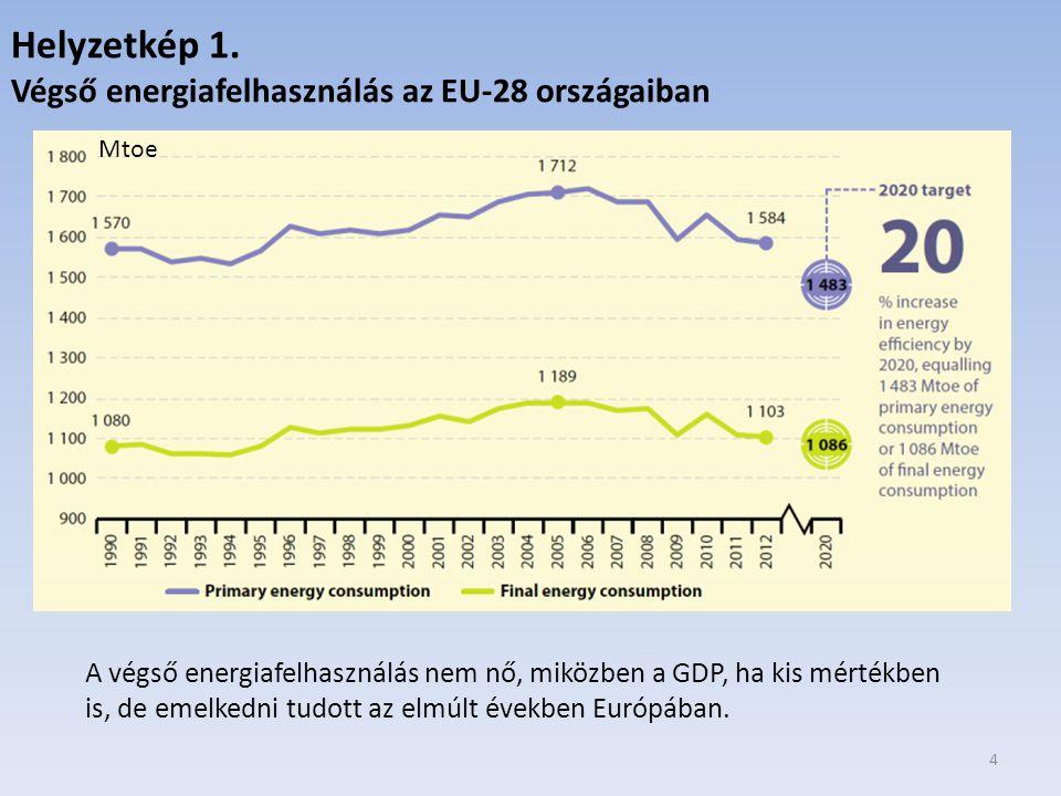 15 Az EU versenyjogi eljárást indított a Gazprom ellen a piaci erőfölénnyel való visszaélés miatt 2015 április 22-én.
