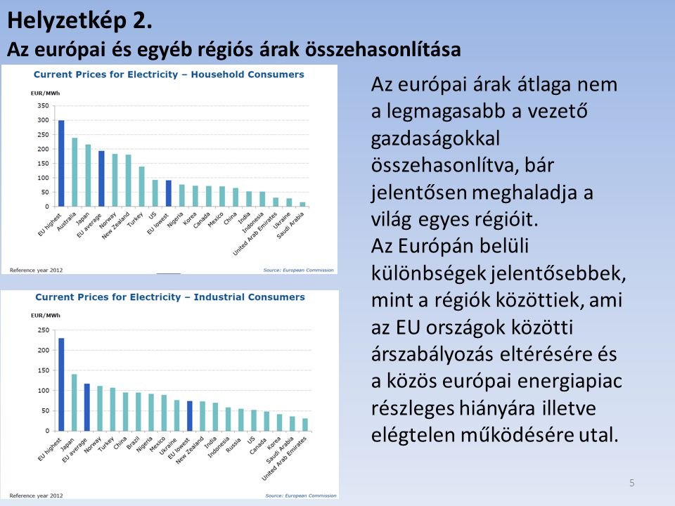 26 Az ÁFA százalékos mértéke, bár nem szektorális adó, jellemzően alacsonyabb azokban az országokban, ahol magasabbak az energia- és hálózati díjak; Csupán két országban, Magyarországon és Bulgáriában nem fizettek energiaadót a háztartások a vizsgált időszakban.