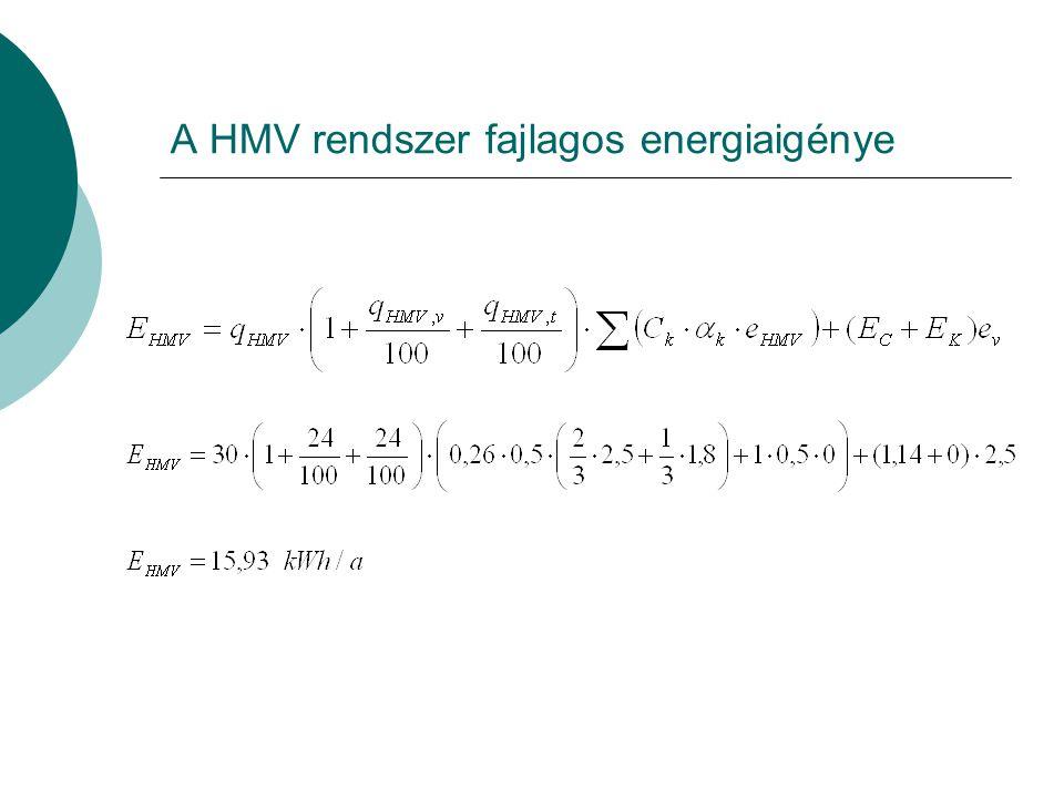 A primer energia átalakítási tényezők 7/2006. (V. 24.) TNM rendelet 3. melléklet V.1. táblázat