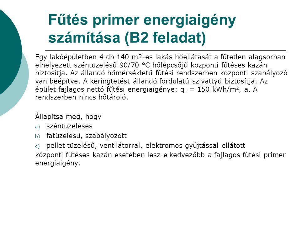 A HMV rendszer fajlagos energiaigénye